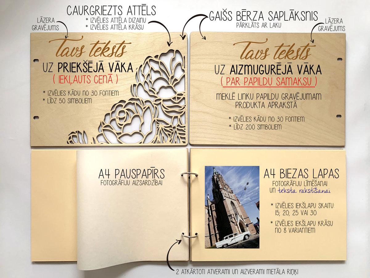 Foto albums, Dizains Nr.34